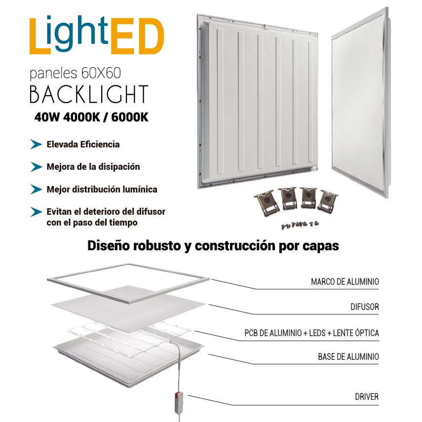 Paneles Backlight