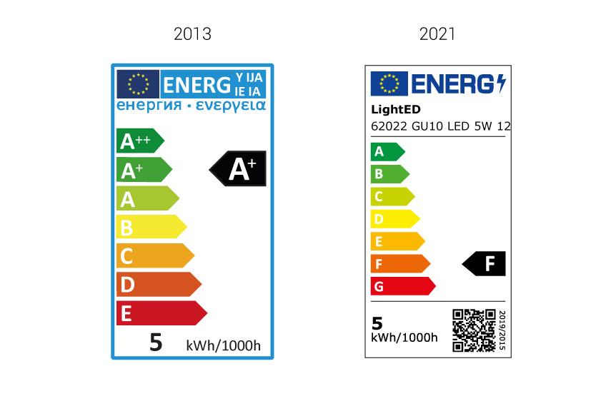 Diferencias entre la etiqueta energética 2013 y la etiqueta energética 2021